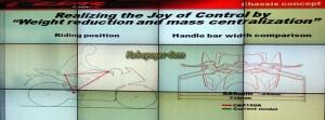 Harus 'membahagiakan' konsumen nih ergonominya