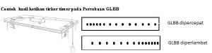 glbb 2